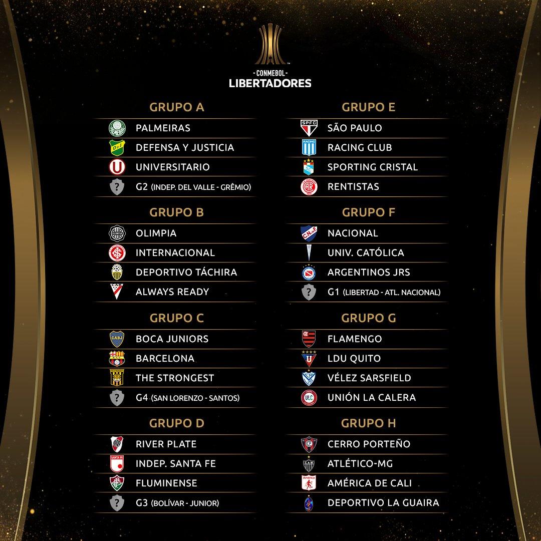 Cabeça de chave, Tricolor está no Grupo E da Libertadores
