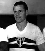 Don Antônio Sastre